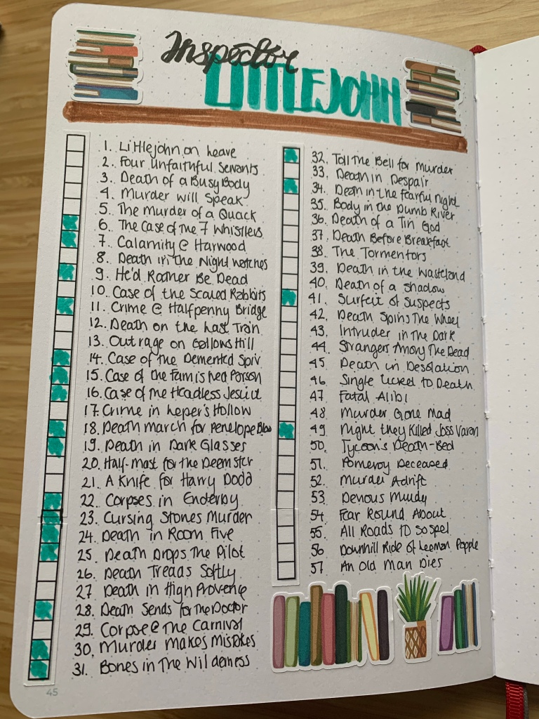 A list of Inspector Littlejohn books with the ones I've read ticked off.